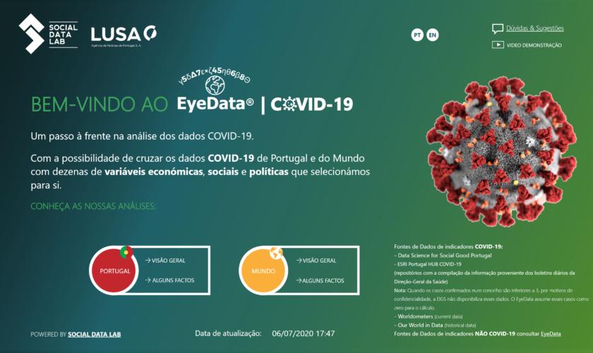 EyeData-COVID